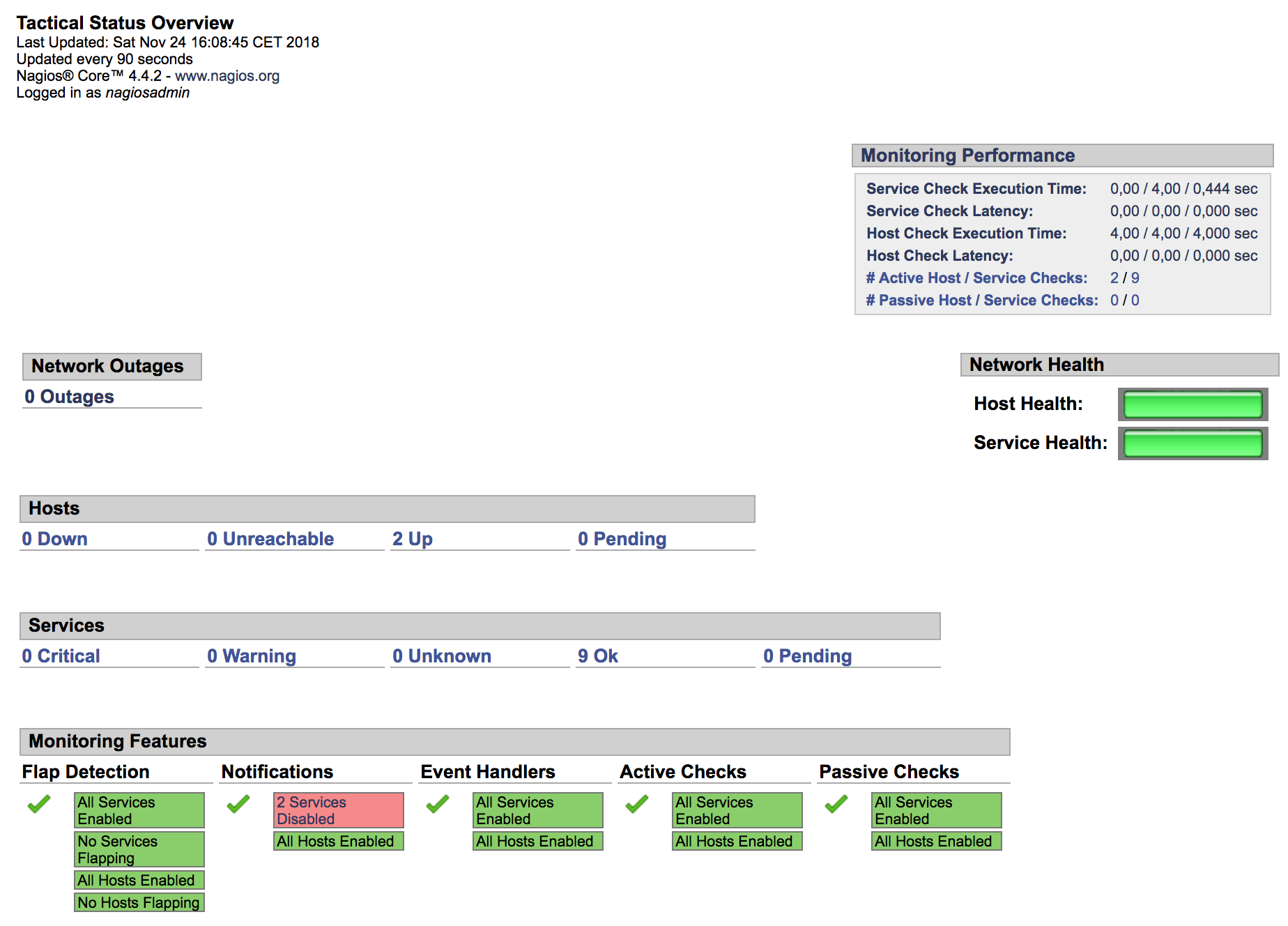 Page « Tactical Overview » de Nagios