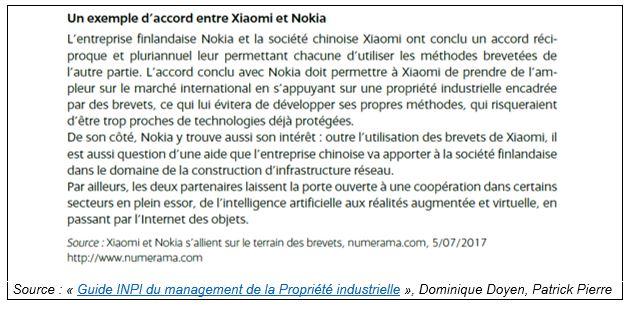 Source : «Guide INPI du management de la Propriété industrielle», Dominique Doyen, Patrick Pierre
