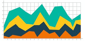 Graphiques représentant données.