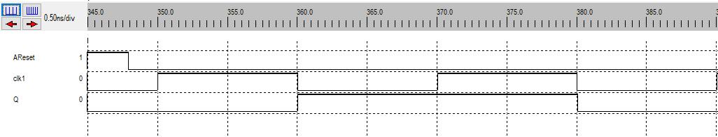 Lien entre division par deux de l'horloge et comptage