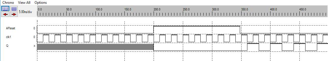 Simulation du diviseur par 2