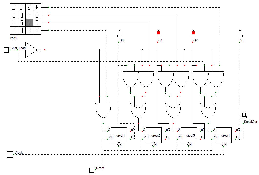 Circuit de conversion parallèle-série