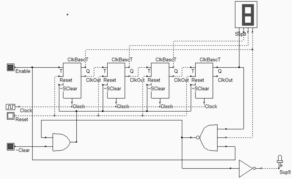 Compteur synchrone de 0 à 9