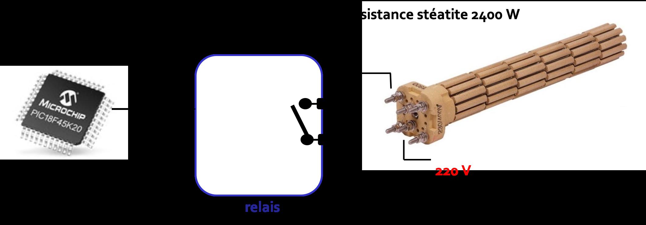 Interfaçage d'une résistance de puissance à un microcontrôleur