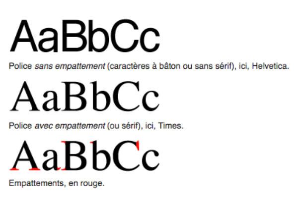 Représentation des polices avec et sans empattements. Les empattements, sont représentés en rouge à l'extrémité des caractères.