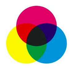 Assemblage des couleurs Cyan Magenta et Jaune, formant du noir.