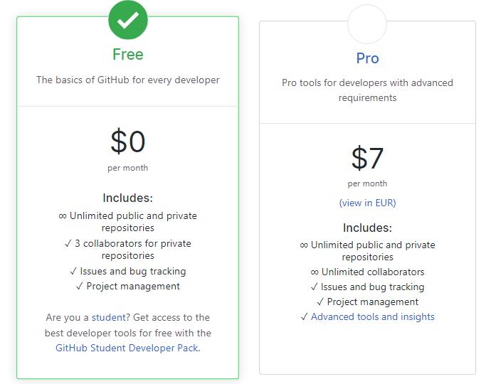 Plan GitHub