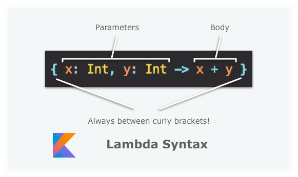 Make the most of lambdas - Learn Kotlin - OpenClassrooms