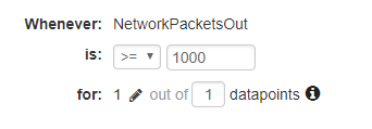 Quand supérieur ou égal à 1000 Network Packets Out, 1/1 datapoints