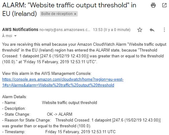 Alerte par email