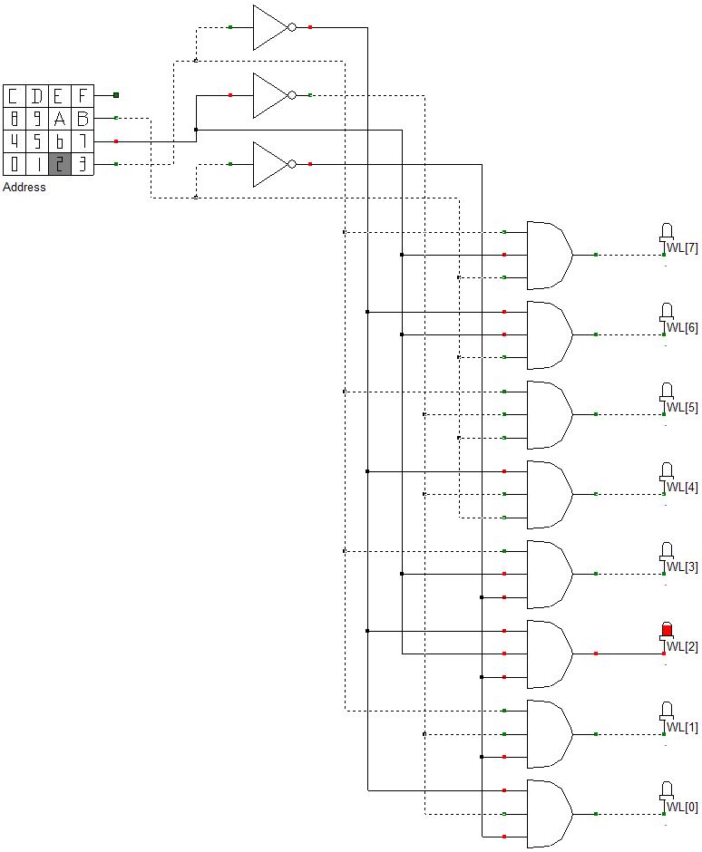 Figure 4: simulation du décodeur de lignes au moyen d'un clavier hexadécimal