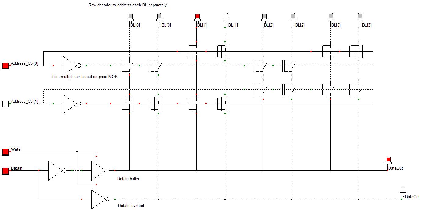 Figure 5: Simulation du circuit de sélection de colonne
