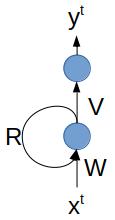 RNN avec une couche récurrente et une couche dense