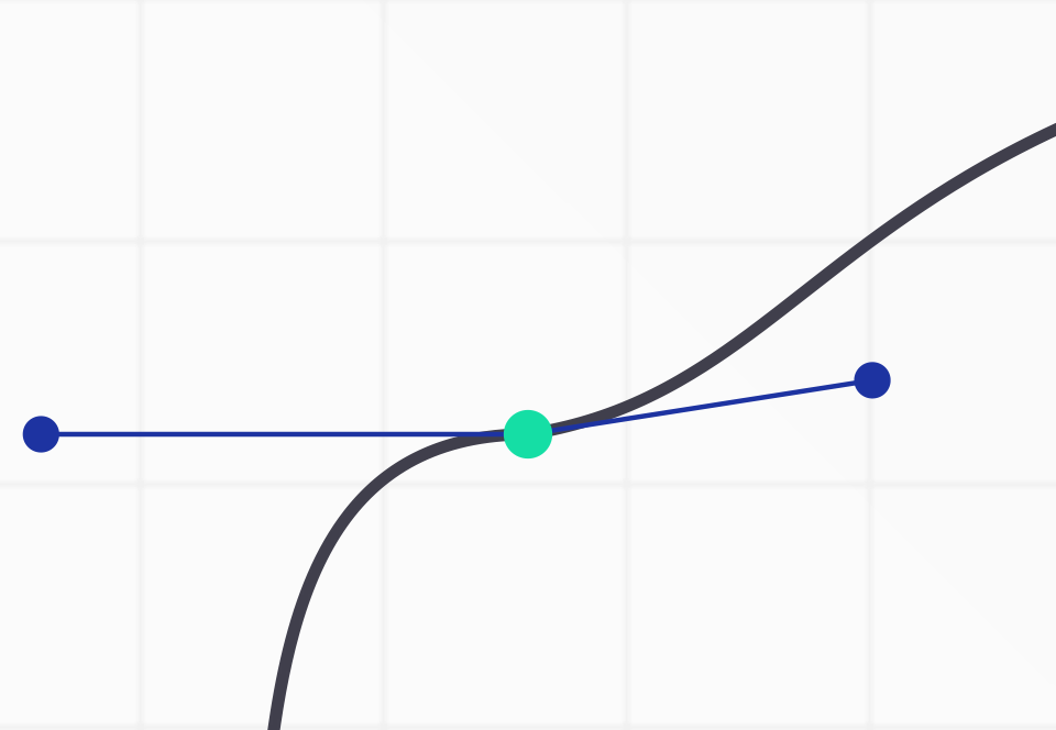Construct CSS animations using the CSS animation properties