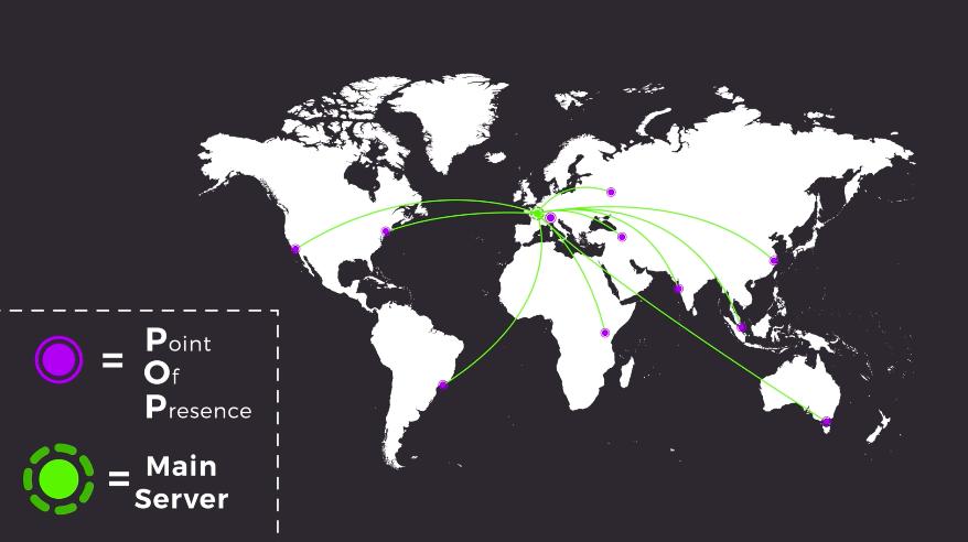 Carte du monde, avec Main server en France et des Point of Presence partout dans le monde.