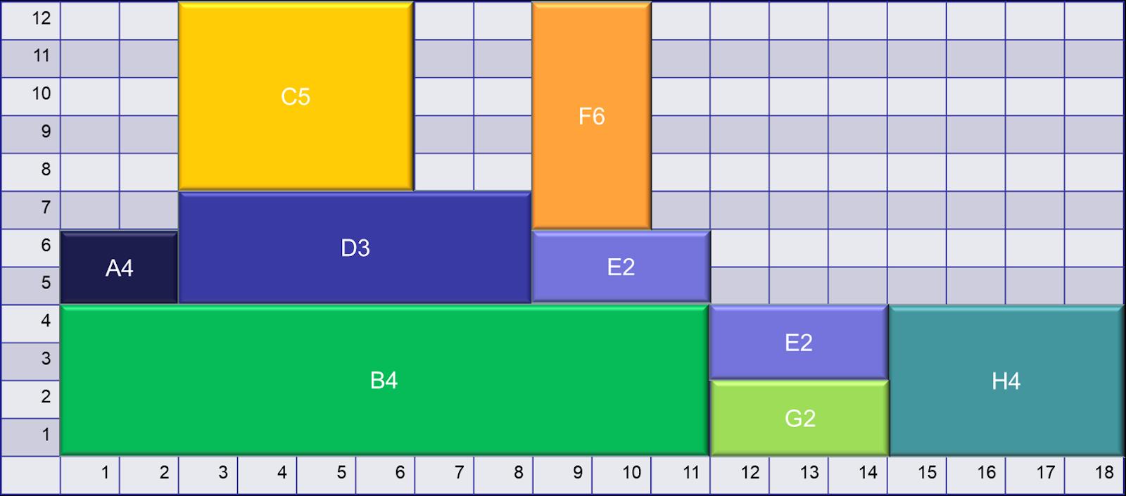 Plan de charge (nombre personnes en y ; temps en heures en x)