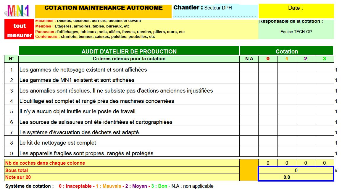 Implantez la maintenance autonome en formant opérateurs et ...