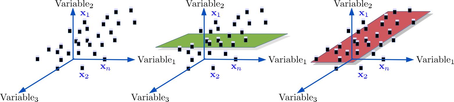 Illustration graphique du principe de l'ACP