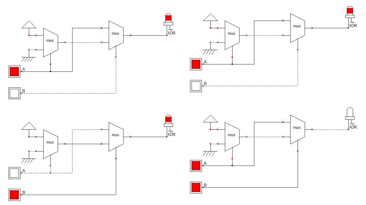 Réalisation d'une porte XOR 2 entrées avec 2 multiplexeurs