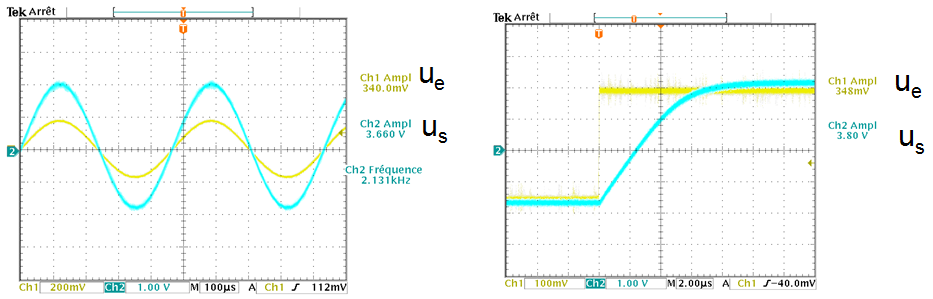 Signal sinusoïdal (à gauche) vs. signal carré (à droite)