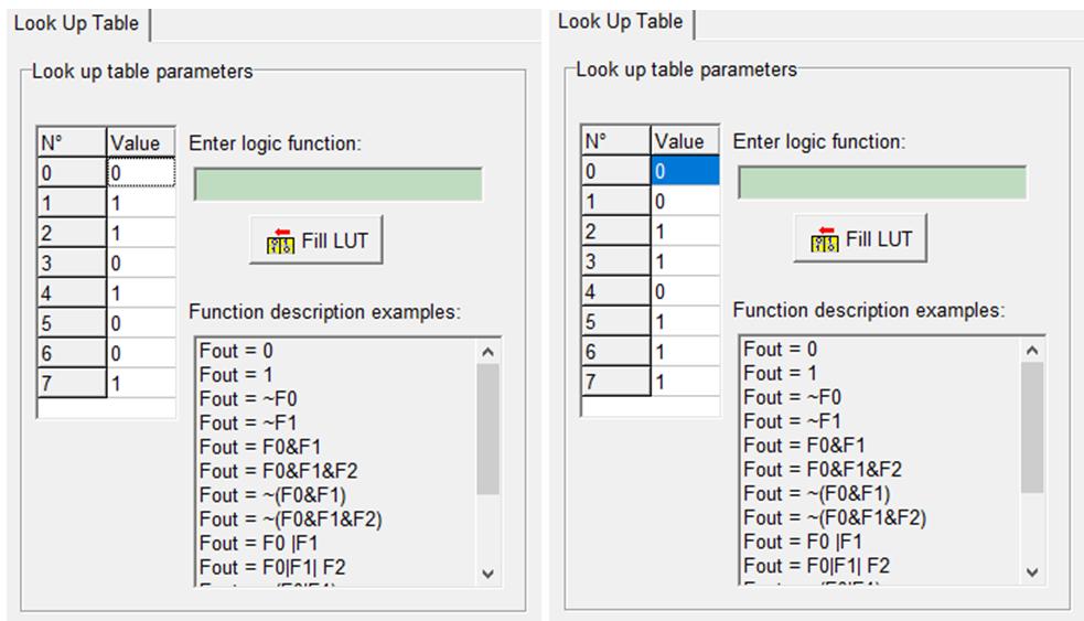 Programmation des LUT pour émuler les fonctions SUM et CARRY