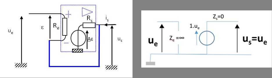 Transcription en schéma électrique équivalent