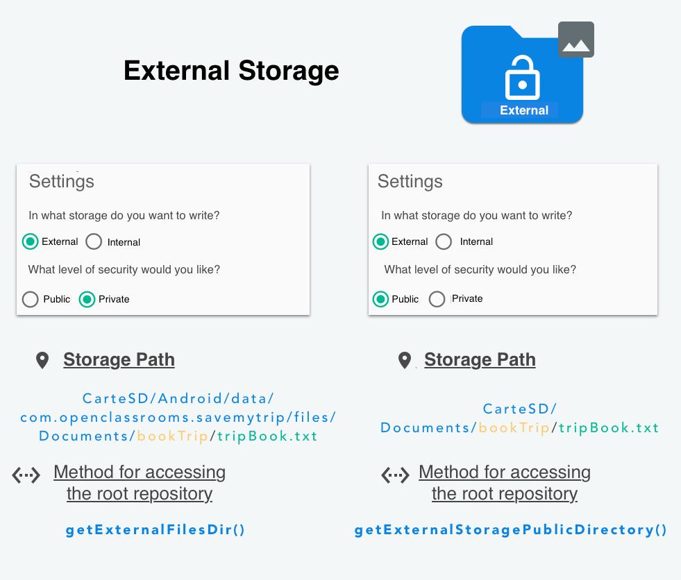 Saving to external storage