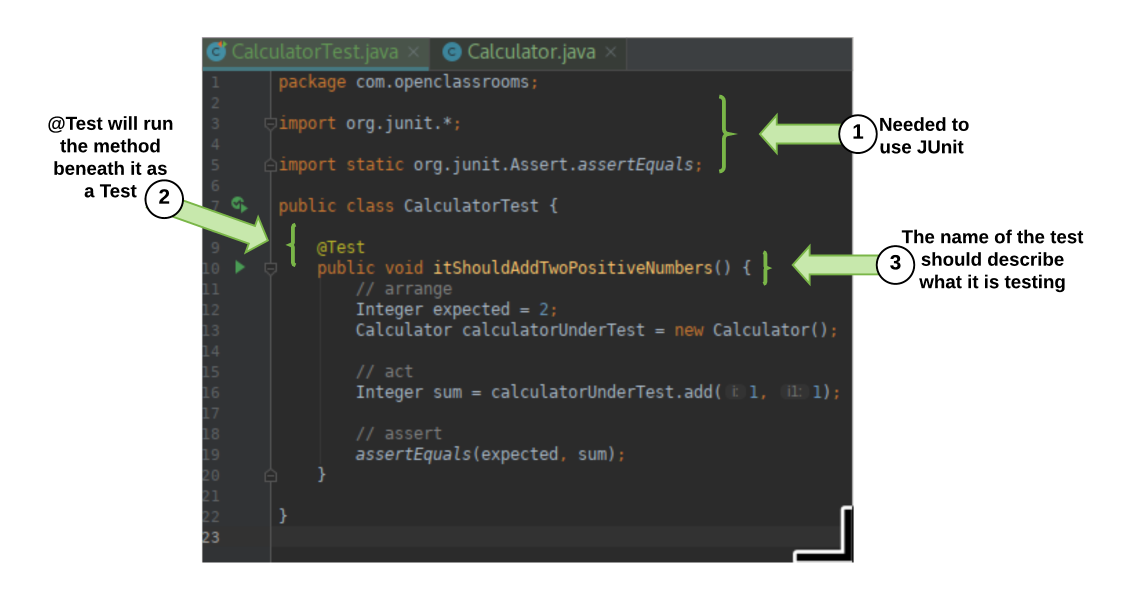 JUnit Test - part 1