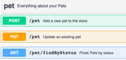 PetStore API Docs