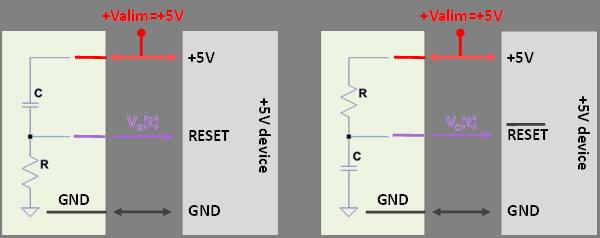 Figure 1a : Reset actif sur un « 1 » logique. Figure 1b : Reset actif sur un « 0 »logique.