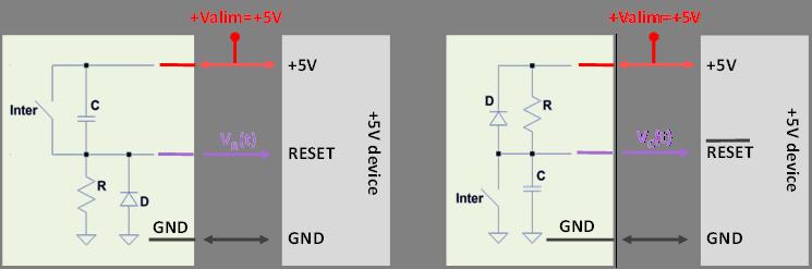 Figure 5a : Reset manuel actif sur un 1 logique. Figure 5b : Reset manuel actif sur un 0 logique.