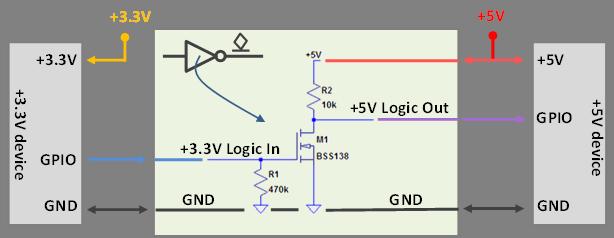Figure 3 : Translateur de niveau logique (+3.3V vers +5V) à transistor MOSFET canal N.