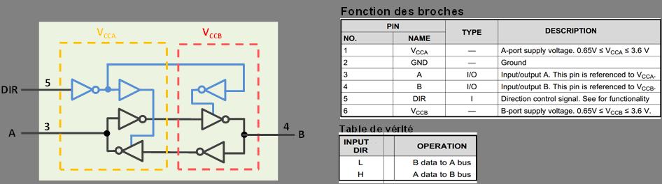Figure 5 : Translateur de niveau bidirectionnel contrôlé réf. SN74AXCH1T45