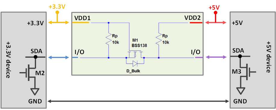 Figure 6 : Translateur de niveau bidirectionnel à MOSFET canal N.