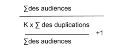 somme des audiences / (K x somme des duplications / somme des audiences) +1