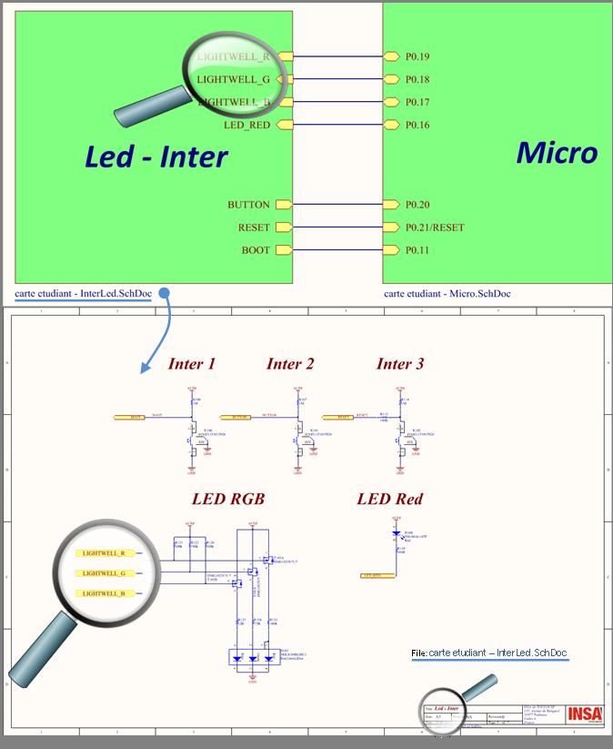 Bloc fonctionnel Led-Inter et schématique interne avec ses ports d'entrée/sortie