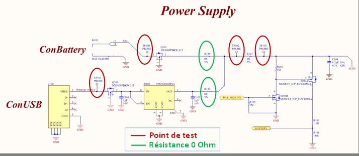 Exemple d'utilisation de résistance 0 Ohm : isoler le reste d'un circuit de son alimentation.