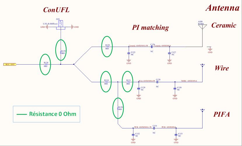 Résistances 0 Ohm utilisées pour permettre plusieurs configuration (choix entre 3 antennes, sortie du SOC BLE ou connecteur U.FL.