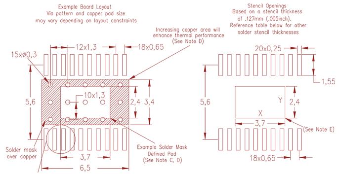 Exemple de dimensionnement d'un routage pour la dissipation thermique d'un package