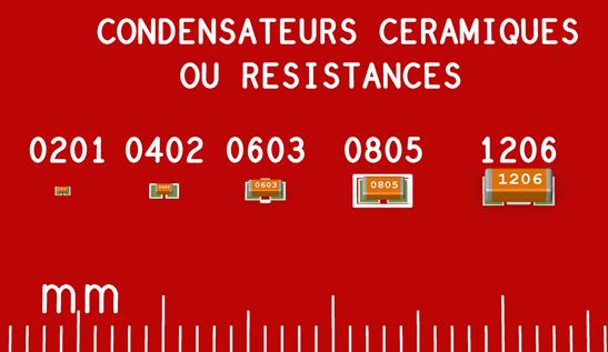 Packages de résistances ou de condensateurs céramiques