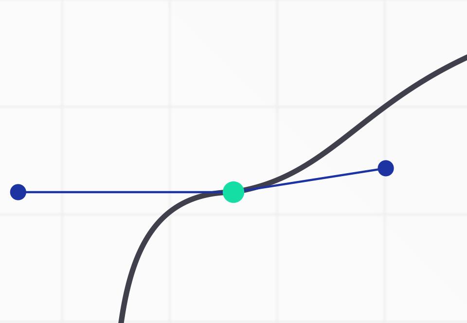 Zoom sur la courbe cubic-bézier