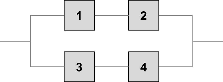 Exemple d'un système parallèle-série