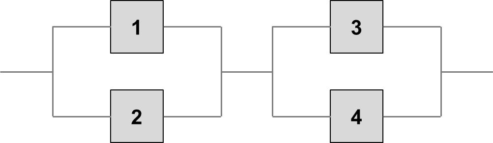 Exemple d'un système série-parallèle