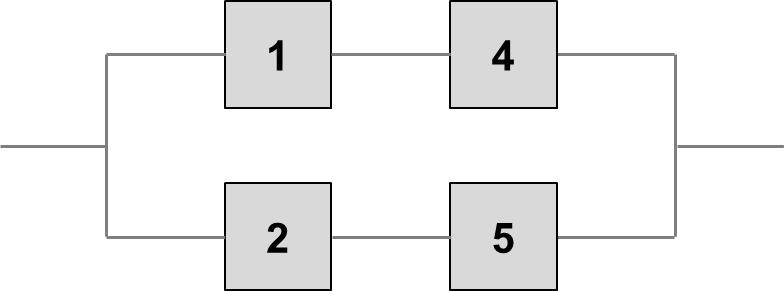Exemple d'un système pont