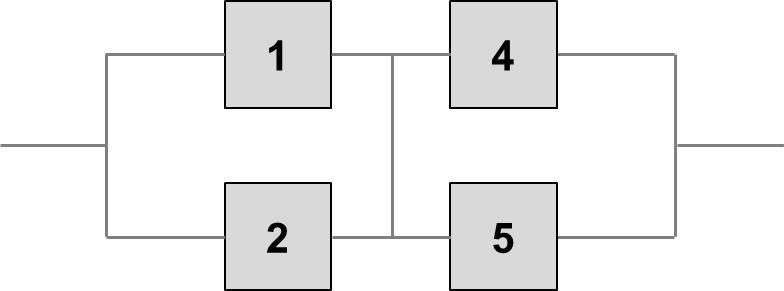 Exemple de système série-parallèle