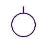 Représentation graphique : le cercle