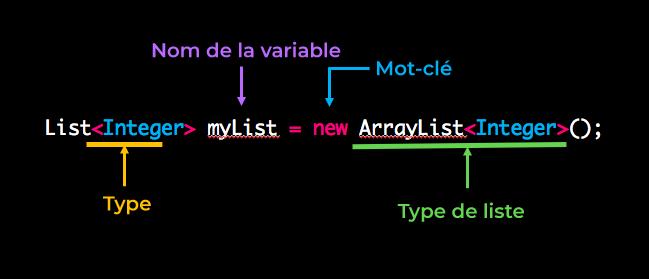 List myList = new ArrayList();