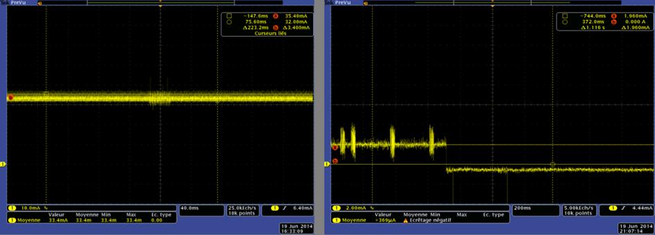 Courant de charge 33,4 mA avec une ondulation de 10,17 %    Fin de charge de la batterie