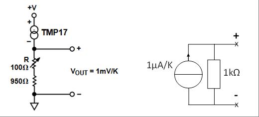 Modèle équivalent du capteur TMP17