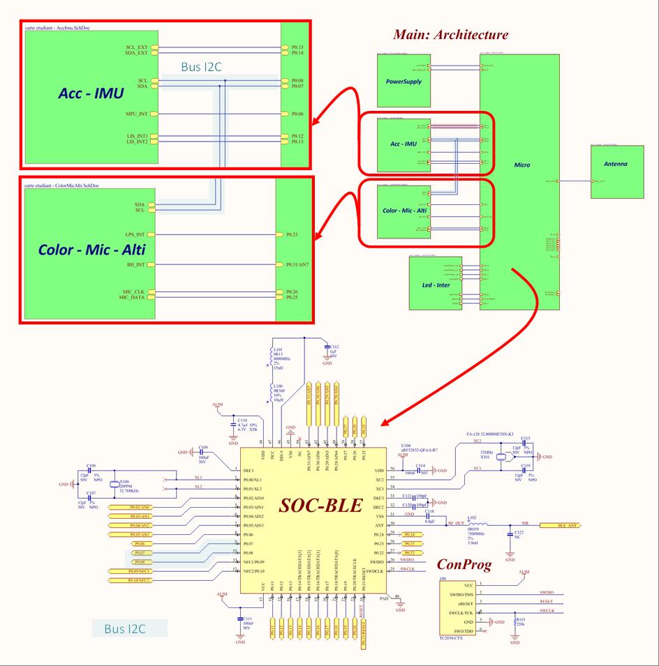 Architecture de la carte électronique : SOC BLE et son le bus I2C